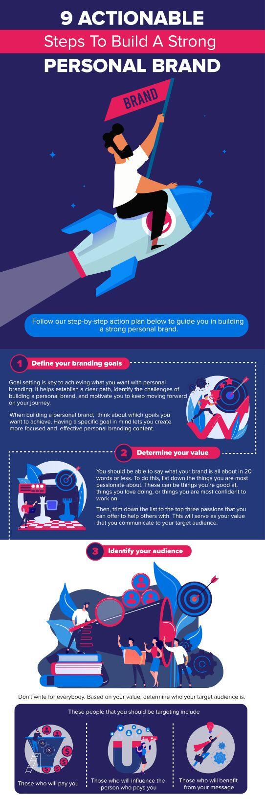 Build strong Personal Brand Infographic